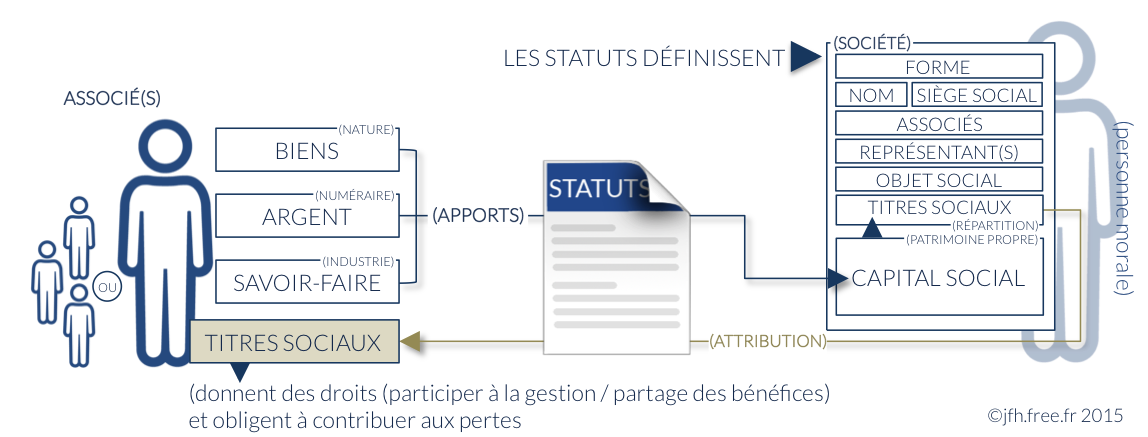 illustration du site